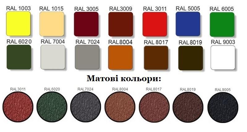 Купити металопрофіль у Луцьку та Рівному, найнижчі ціни - ЄвроСталь